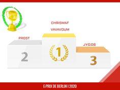Pour la première place de l'e-Prix de Berlin I 2020, la victoire revient à chrismaf qui totalise 3198 points au classement général sur le Circuit Aéroport […]