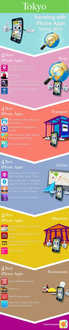 Tokyo iPhone apps: Travel Guides, Maps, Transportation, Biking, Museums, Parking, Sport and apps for Students.