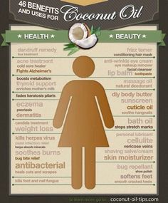 46 Benefits & Uses For Coconut Oil
