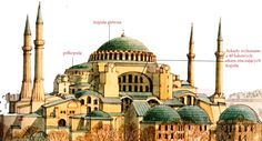 Hagia Sophia Architecture – Byzantine Empire – Istanbul Clues Hagia Sophia is the supreme masterpiece of Byzantine architecture. It changed the history of architecture and was, for nearly a thousand years, the largest cathedral. Architecture Byzantine, Cultural Architecture, Concept Architecture, Ancient Architecture, Architecture Sketches, Japanese Architecture, Gothic Architecture, Hagia Sophia Istanbul, Sainte Sophie