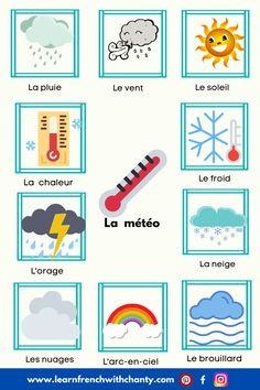 How To Learn French, Learn French Beginner, French Language Lessons, French Language Learning, French Teaching Resources, Teaching French, French Phrases, French Words, French Lessons For Beginners