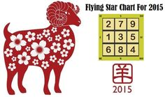 Flying Stars Feng Shui 2015 chart guide. Learn about the Xuan Kong to balance the Feng Shui energy.