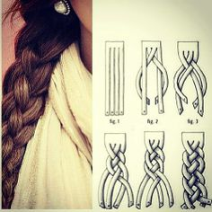 Step by Step Tutorial for Girls for Quirky Plait