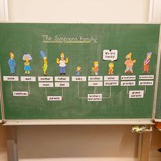 """In Englisch beschäftigen wir uns momentan mit dem Thema """"family"""". Dieses Mal habe ich die Familienmitglieder mit den Simpsons eingeführt. Die Idee dazu stammt von @primarperle und kam bei meinen Lieben richtig gut an. #ideenreiseblog #ideenreise#grundschullehrerin #grundschule#grundschulunterricht#grundschulideen#grundschullehramt#grundschulliebe #grundschulwahnsinn #klassenlehrerin #englischindergrundschule #tafelbild #englischunterricht #learningenglish #thesimpsons #ideenbörse #u..."""