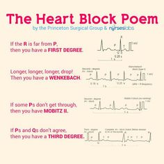 nursing students ECG reading takes some serious skill, a keen eye and a good theoretical foundations on the different dysrhythmias and the concepts around heart's conduction and about Heart Block Poem, Hospital S, Ekg Interpretation, Nursing School Notes, Medical School, Nursing Schools, Pa School, School Life, Medical College