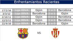 #Barcelona obligado a ganarle al #Sporting de Gijón para mantener el primer lugar de la #LigaBBVA tras el triunfo del #RealMadrid La liga en juego!