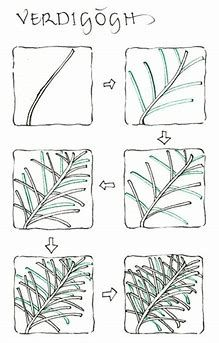 Image result for How to Draw Zentangle Patterns