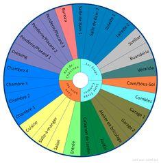 Karma, New Age, Feng Shui, Reiki, Chakra, Meditation, Father, Spirituality, Circuit