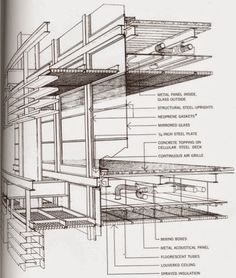 Here are the floor plan and a section of the John Deere World Headquarters in the drawings above. As we can see, the floor plan exposes th...
