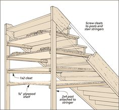 DIY Storage Under Stairs (basement, maybe?)........store photo albums, shoe boxes, etc., etc.