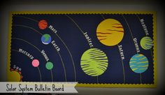 Solar System Bulletin Board. I made the planets out of construction paper and used yellow yarn to outline their orbits.
