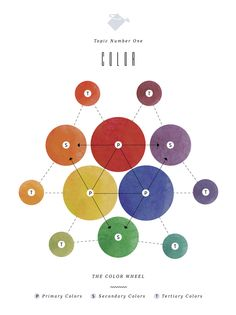 Color Guide via Emma Dime & Chelsea Fullerton
