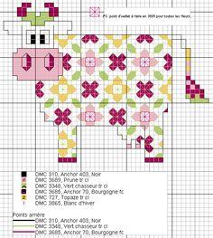 Cross-stitch Decorative Cute Cow, part 6...    Vache fleurs