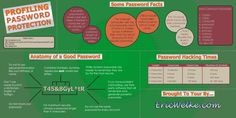 Web Security – Creating Good Passwords  Infographic