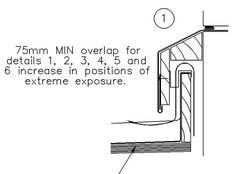 Exterior Door Threshold Flashing Detail 541 X 768 183 51 Kb