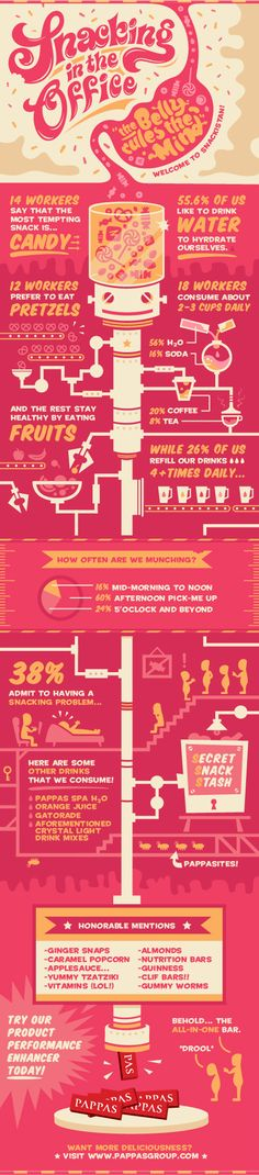 Snacking in the office. The belly rules the mind. #infographic #design