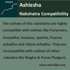 11 Best Ashlesha Nakshatra images in 2018 | Vedic astrology