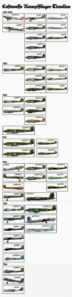 German  bombers WW II