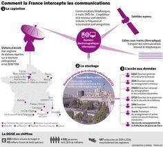 L'espionnage de données à la française - Correspondant Informatique et libertés du CNRS) http://erdelcroix.tumblr.com/post/55076361886/flyonair-via-lespionnage-de-donnees-a-la