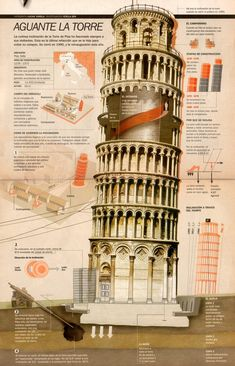 Statues have a lot of architecture, buildings, museums, design, architecture projects Plans Architecture, Ancient Greek Architecture, Gothic Architecture, Classical Architecture, Historical Architecture, Amazing Architecture, Architecture Details, Residential Architecture, Contemporary Architecture