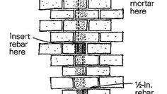Foundation-wall reinforcement