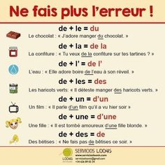 Printing Ideas Fun Free Printables Way To Learn French Articles French Verbs, French Grammar, French Phrases, French Expressions, Basic French Words, How To Speak French, Learn French, French Language Lessons, French Language Learning