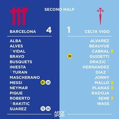 The moment I talk about Barcelona's high scoring games Messi gets another in