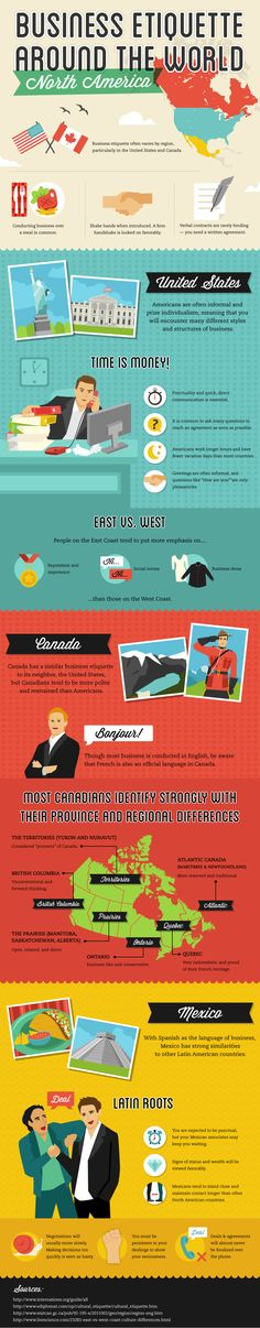 Business Etiquette and Adaptability