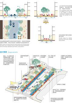 Street Design Guidelines for Shanghai - Gehl Architecture Collage, Landscape Architecture Design, Architecture Portfolio, Concept Architecture, Residential Architecture, Architecture Diagrams, Sustainable Architecture, Urban Design Concept, Urban Design Diagram