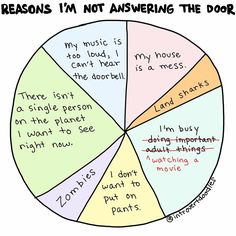 Reasons I'm not answering the door.