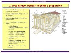Arte Griego Stop Motion, Camilla, History, Ancient Greek Architecture, Venus De Milo, Pintura, Artworks, Theater, Greek