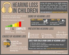 Signs of Hearing Loss in Children. This vital time of growth during the earliest stages of life can be overcome if caught early but if not caught, a perfectly intelligent child at birth can literally have their mind and cognitive function retarded by lack of access up language because they simply cannot hear it. Research shows that after a certain age, there's no going back and fixing what was lost unfortunately.