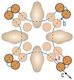 Tassel bell cap ~ Seed Bead Tutorials