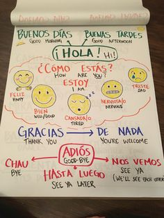Visual Supports for Novices – Teaching Comprehensibly with Profe Tauchman Visit the post for more. Spanish Classroom Activities, Preschool Spanish, Spanish Teaching Resources, Bilingual Classroom, Elementary Spanish Classroom, Spanish Classroom Decor, Spanish Worksheets, Elementary Teaching, Bilingual Education