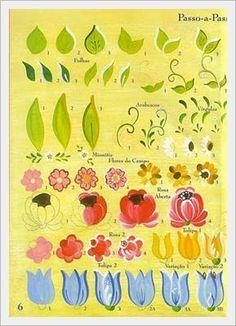 Arte e Mimos: PASSO A PASSO PINTURA BAUER