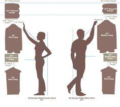 Custom Closet DIY: How to and Plans for dressing room closet