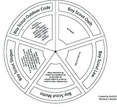 Scout Law, Oath, Slogan, Motto, Outdoor Code: Cool printable memorization wheel tool from Boy Scout Trail.