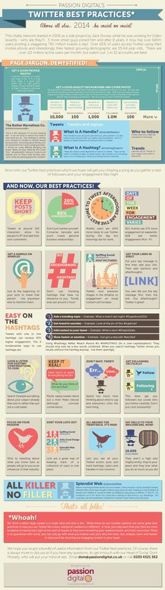 23 Twitter Best Practices for 2014 - Passion Digital® #infographic #twittertips