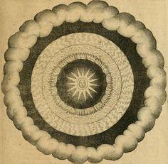 Mattheus Merian. Robert Fludd's Utriusque Cosmi Maioris Scilicet et Minoris Metaphysica. 1617