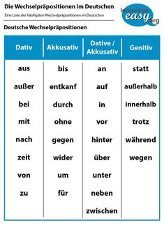 German prepositions - level of education - German prepositions The Effective Pictures We Offer You About school inspiration A quality picture - Study German, German English, Learn German, Learn English, Learn French, German Grammar, German Words, Dativ Deutsch, Deutsch Language