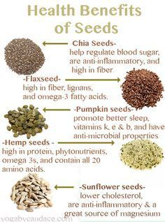 Health Benefits of Seeds — YOGABYCANDACE Seeds are an amazing addition to your healthy diet. For Chia seeds, flaxseed, pumpkin seeds, hemp seeds, sunflower seeds. Nutrition Education, Health And Nutrition, Health Tips, Nutrition Store, Nutrition Guide, Kids Nutrition, Health And Wellness, Health Care, Pumpkin Seeds Benefits