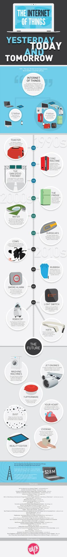 The Internet of Things: Yesterday, Today and Tomorrow Infographic Quantified Self, Smart Home Technology, Digital Technology, Textile Intelligent, Internet Of Things, Smart City, Yesterday And Today, Application Development, Cloud Computing