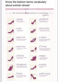 Fashion vocabulary shoes