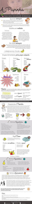 Infografico Papinha do Bebê Um Guia para a Introdução Alimentar – Casa da Lily