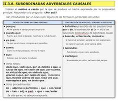 Ya no me aburro en clase de Lengua: ANÁLISIS SINTÁCTICO Teaching Spanish, Spanish, Third, Learning Activities, Studio