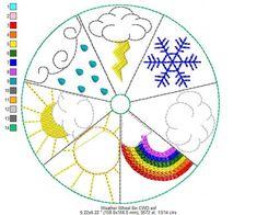 Weather Wheel Board