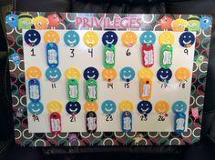 Voici le tableau que j'ai créé pour gérer les privilèges associés à mon système d'émulation de cette année ( Class Dojo). Lorsqu'un élève achètera un privilège, je mettrai l'étiquette du privilège sous son numéro de classe jusqu'à ce qu'il soit honoré. Classe Dojo, French Immersion, Classroom Management, Activities For Kids, Voici, Behavior, School, Reward System, Behaviour Chart