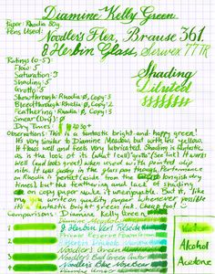 Anderson Pens, Goulet Pens Company, Jet Pens, Ink Color, Colour, Fountain Pen Ink, In Writing, Kelly Green, Lettering