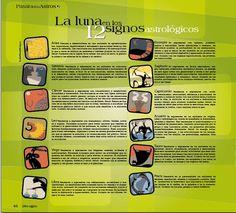 Diseño de página Completa  Sección: Pasar de los Astros (La luna en los signos Astrologicos   Revista Proyecto: 286 de Noche