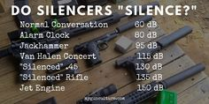 silencer suppressor noise levelsLoading that magazine is a pain! Excellent loader available for your handgun Get your Magazine speedloader today! http://www.amazon.com/shops/raeind